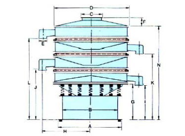 A cross-sectional section showing arrangement of sieves